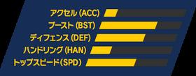 Team-Sonic-Racing statistiques Zavok