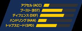 Team-Sonic-Racing statistiques Big