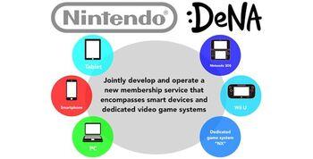 Nintendo & dena-mobile-games-development-640x325