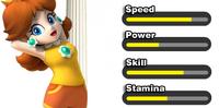 Daisy-Stats