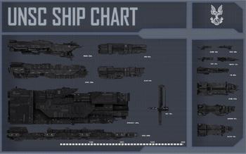 Ship Chart fixed1920