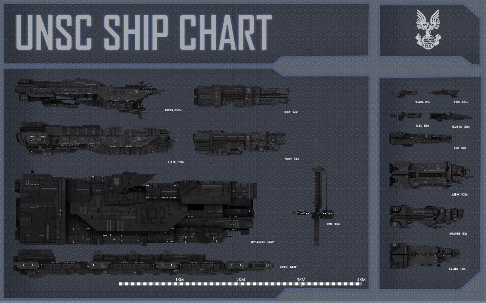 Category:UNSC ships | Sins of the Prophets Wiki | FANDOM
