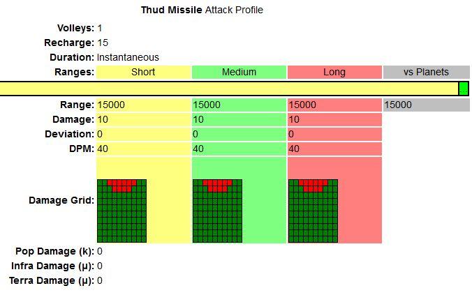 Soti2 Thud Missile