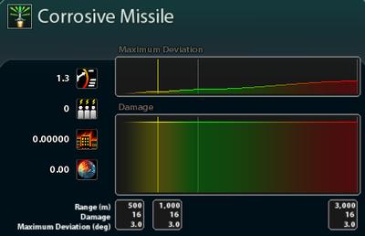 Corrosive Missile Stats