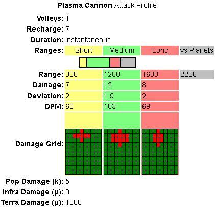 File:Soti2 Plasma cannon.jpg