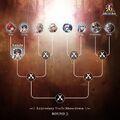 3rd Legendary Souls Showdown 0