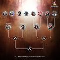 Legendary Showdown 5