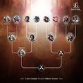 Legendary Showdown 6