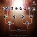 Legendary Showdown 7