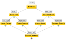 Kinetric Test Skill Tree