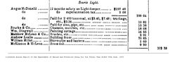 Souris Lighthouse Statement of Expenditures 1883