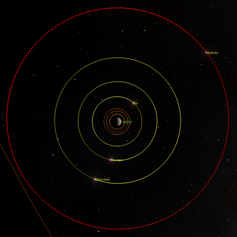 Kallistos Umlaufbahn (rot)
