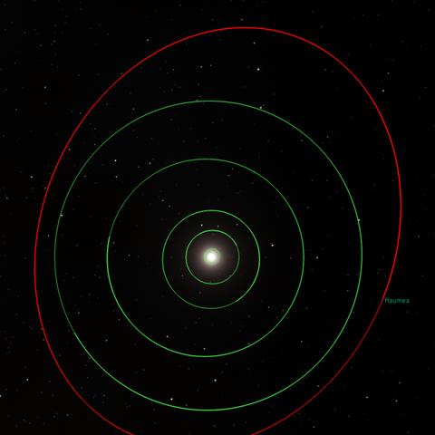 Haumeas Umlaufbahn