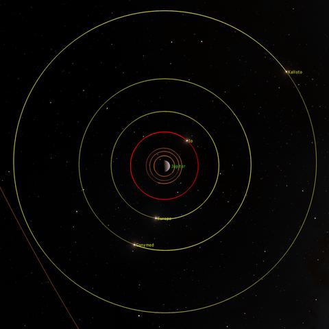 Ios Umlaufbahn (rot)