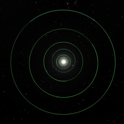 19 LMi und seine neun Planeten