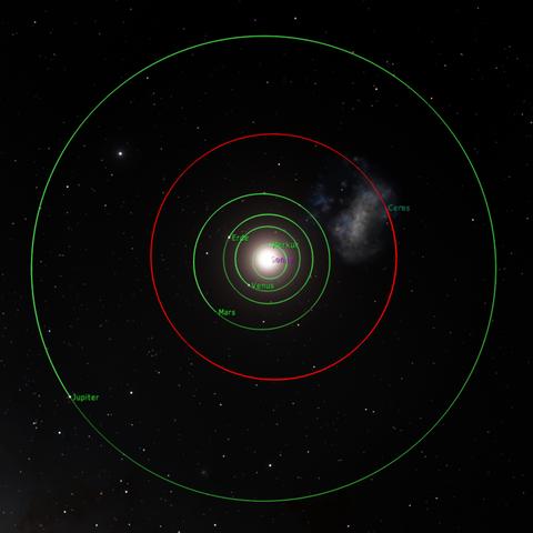 Ceres' Umlaufbahn