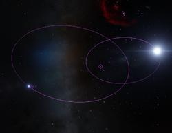Sirius-System