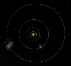 Proxima-System