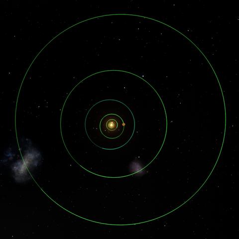 Proxima Centauri und seine Planeten