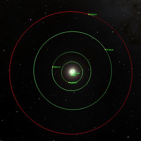 Neptuns Umlaufbahn