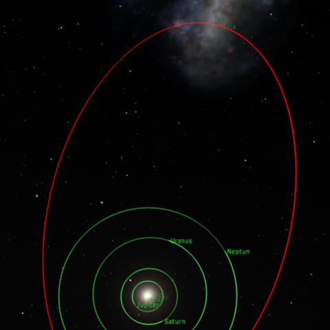 Eris' Umlaufbahn