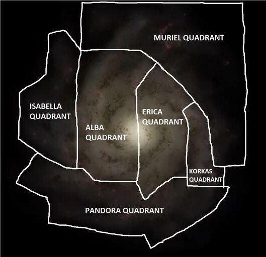 Elcano Galaxy Quadrants