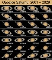 Saturnoppositions