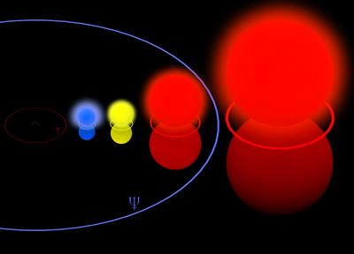 Rho Cassiopeiae Sol VY Canis Majoris
