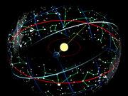 Ecliptic path