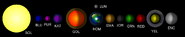 Space Agency Planets