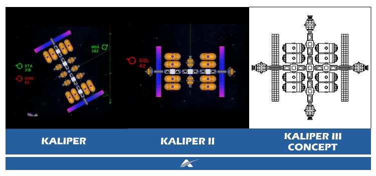 Kaliper III Concept