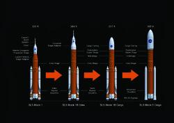 Orange tank SLS evolution - Post CDR