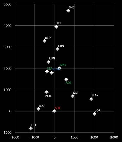 File:Space Agency Solar Map Version 2.jpg