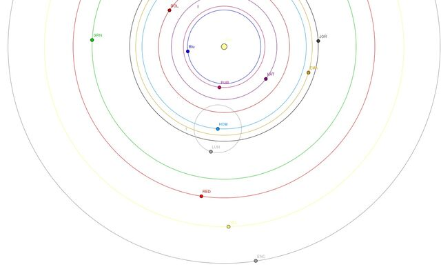 File:Space Agency Solar System Map.jpg