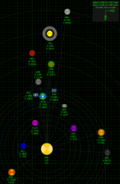 Space Agency Solar System