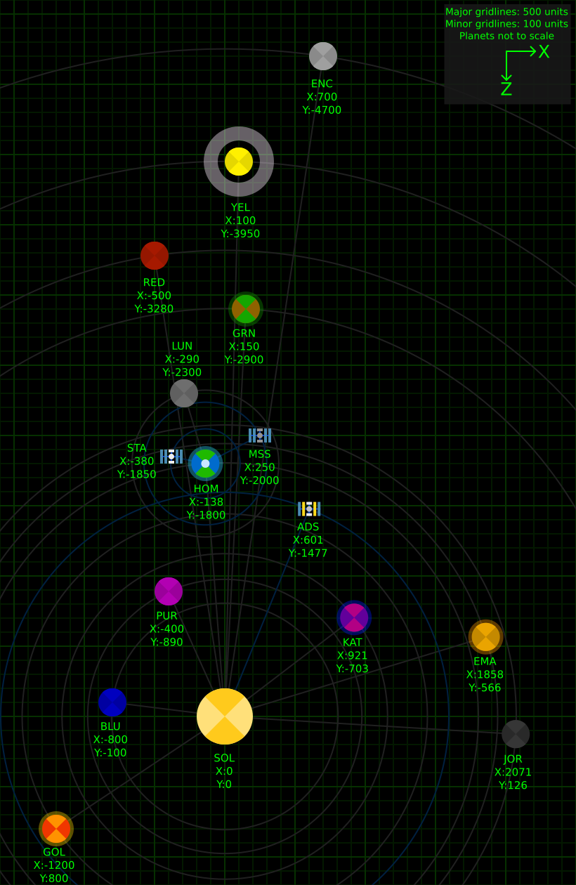 Image space agency solar systemg space agency wiki fandom space agency solar systemg sciox Choice Image