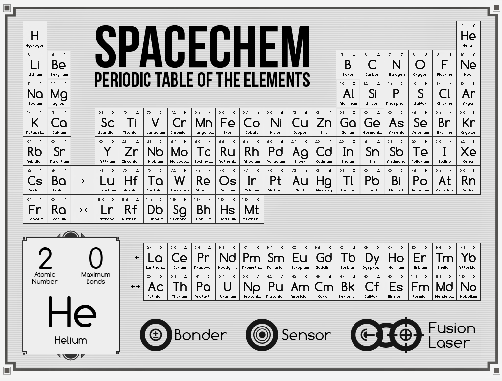 Periodic table spacechem wiki fandom powered by wikia spacechem periodic urtaz Gallery