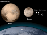 Colonization of Pluto and Charon