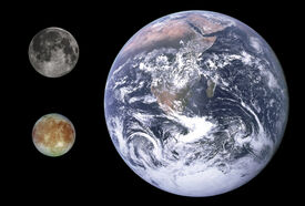 Europa, Earth & Moon size comparison