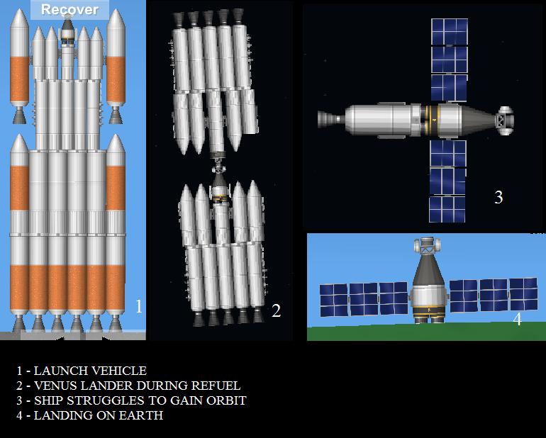 Venus Return Mission | Spaceflight Simulator Wiki | FANDOM