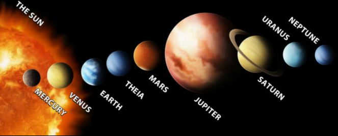 list of planets and moons in the solar system - photo #14