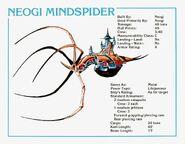 Mindspider Data Card (2e)