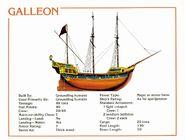 Galleon Data Card (2e)
