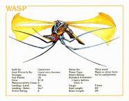 Wasp Data Card 2e