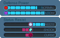 Kat Claw Cowl Stats