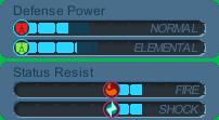 Elemental Hood Stats