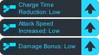 Sacred Grizzly Sentinel Helm Abilities