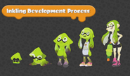 Inkling development process