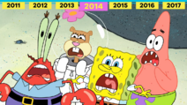 1 PLANKTON Timeline! ⏰ 20 Years of Trying to Steal the Krabby Patty Secret Formula SpongeBob - YouTube