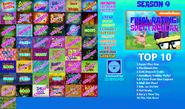 SpongeBob SquarePants - Season 9 Scorecard